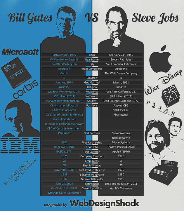 apple inc corporate goals